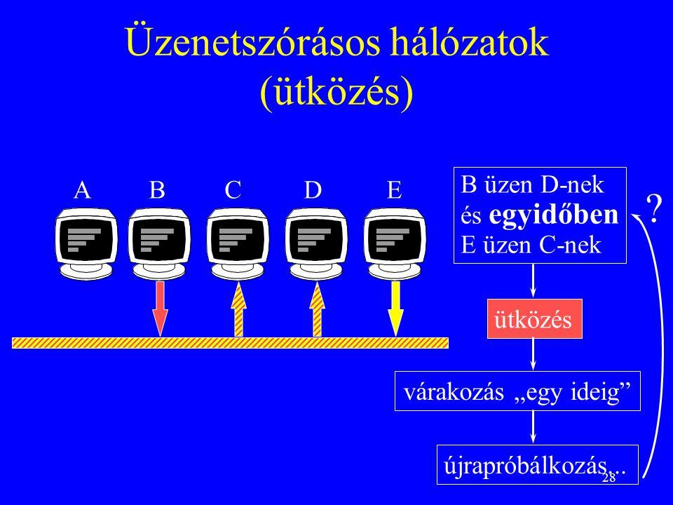"""28 Üzenetszórásos hálózatok (ütközés) A B C D E B üzen D-nek és egyidőben E üzen C-nek ütközés várakozás """"egy ideig"""" ? újrapróbálkozás..."""