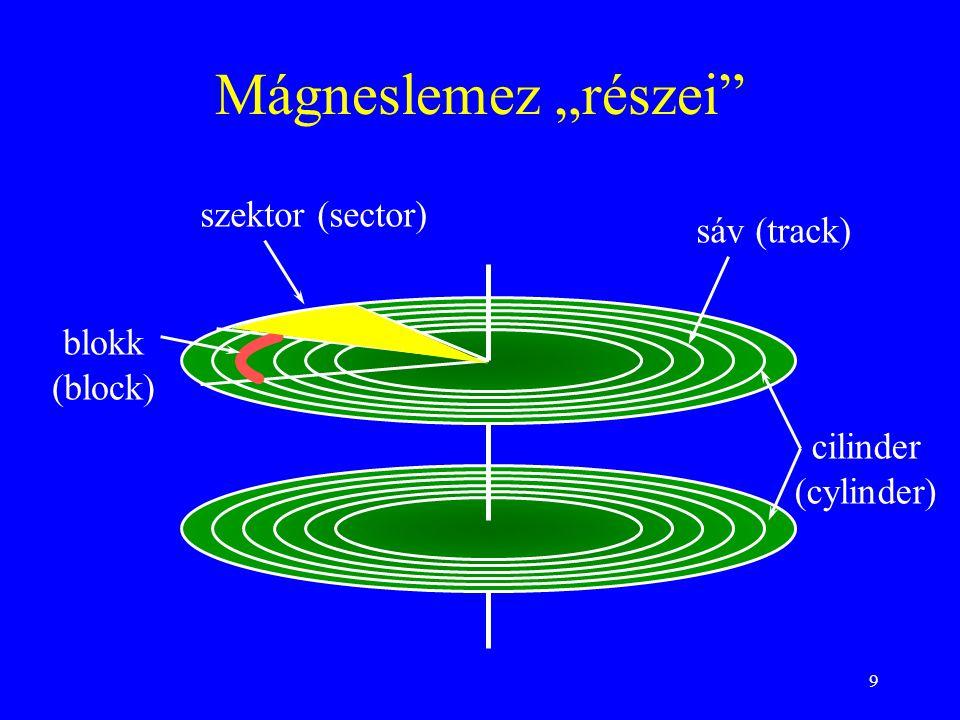 """9 Mágneslemez """"részei"""" sáv (track) szektor (sector) blokk (block) cilinder (cylinder)"""