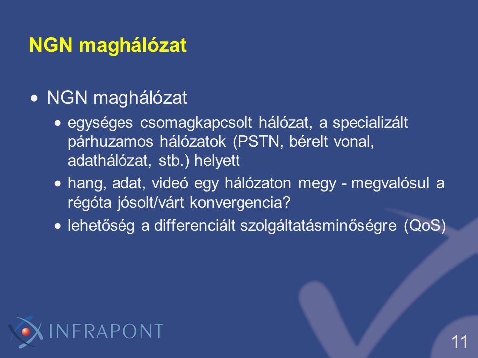 11 NGN maghálózat egységes csomagkapcsolt hálózat, a specializált párhuzamos hálózatok (PSTN, bérelt vonal, adathálózat, stb.) helyett hang, adat, vid