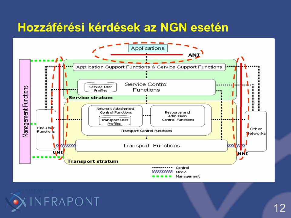 13 Az NGN és az intelligencia eloszlása a hálózatban az eredeti NGN idea szerint az intelligencia decentralizált, azaz a hálózat belseje helyett annak szélén jelenik meg ez lehetővé teszi, hogy a szolgáltatást nyújtó (service provider) szereplők – így akár maguk a felhasználók - önállóan és függetlenül alakítsák ki a tényleges szolgáltatást és kontrollálják annak minőségét a berendezésgyártók elvileg nyílt rendszereket ígérnek az NGN-t telepítő hálózati szolgáltatók azonban szeretnének minél nagyobb ellenőrzést szerezni a szolgáltatások és a QoS felett valójában az a kérdés, hogy ki milyen arányban részesül a a fogyasztók által igényelt szolgáltatások (tartalom) hasznából