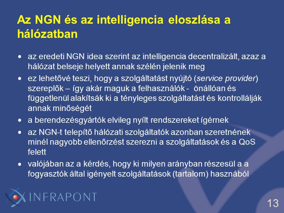 13 Az NGN és az intelligencia eloszlása a hálózatban az eredeti NGN idea szerint az intelligencia decentralizált, azaz a hálózat belseje helyett annak