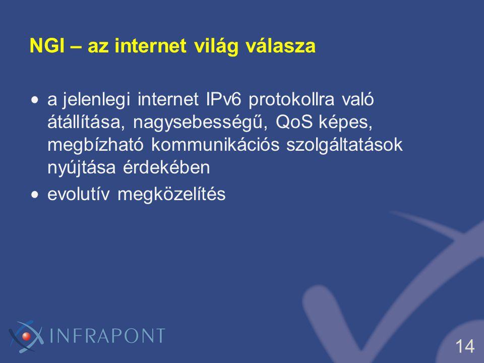 14 NGI – az internet világ válasza a jelenlegi internet IPv6 protokollra való átállítása, nagysebességű, QoS képes, megbízható kommunikációs szolgálta