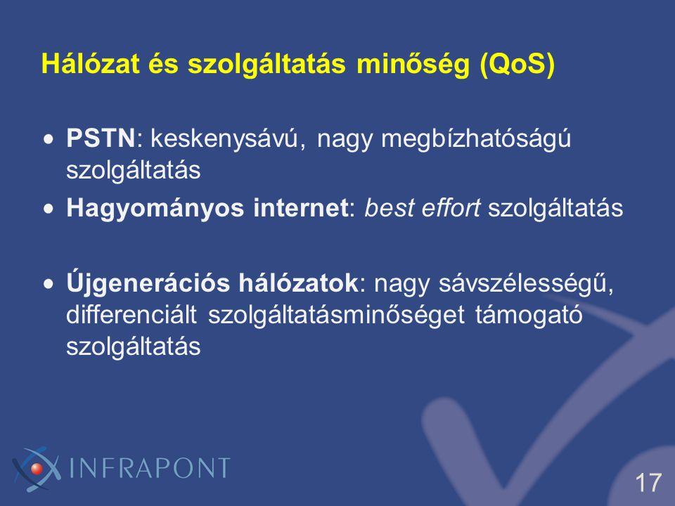 17 Hálózat és szolgáltatás minőség (QoS) PSTN: keskenysávú, nagy megbízhatóságú szolgáltatás Hagyományos internet: best effort szolgáltatás Újgeneráci