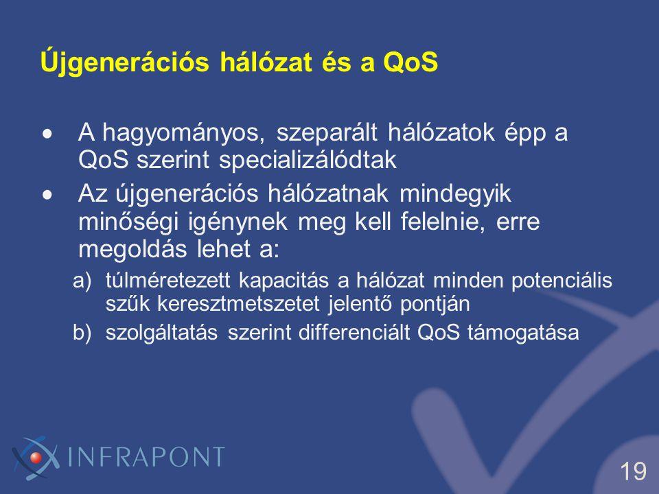 19 Újgenerációs hálózat és a QoS A hagyományos, szeparált hálózatok épp a QoS szerint specializálódtak Az újgenerációs hálózatnak mindegyik minőségi i