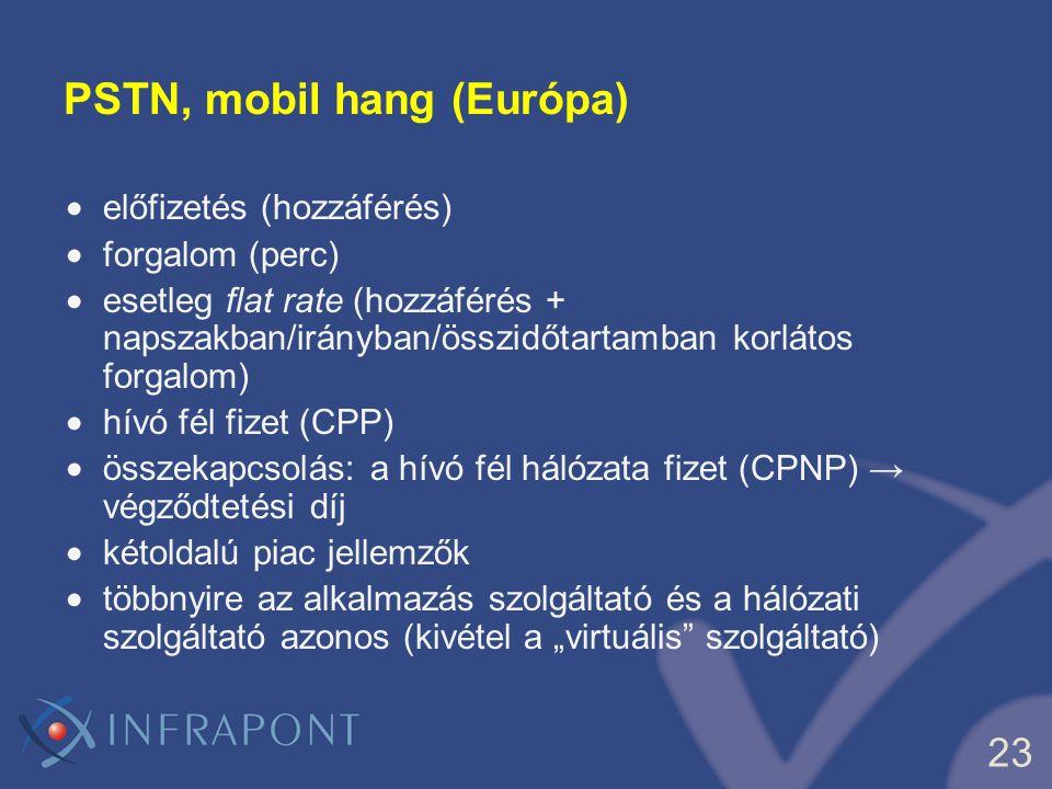 23 PSTN, mobil hang (Európa) előfizetés (hozzáférés) forgalom (perc) esetleg flat rate (hozzáférés + napszakban/irányban/összidőtartamban korlátos for