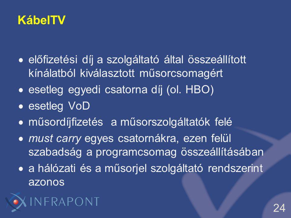 24 KábelTV előfizetési díj a szolgáltató által összeállított kínálatból kiválasztott műsorcsomagért esetleg egyedi csatorna díj (ol. HBO) esetleg VoD