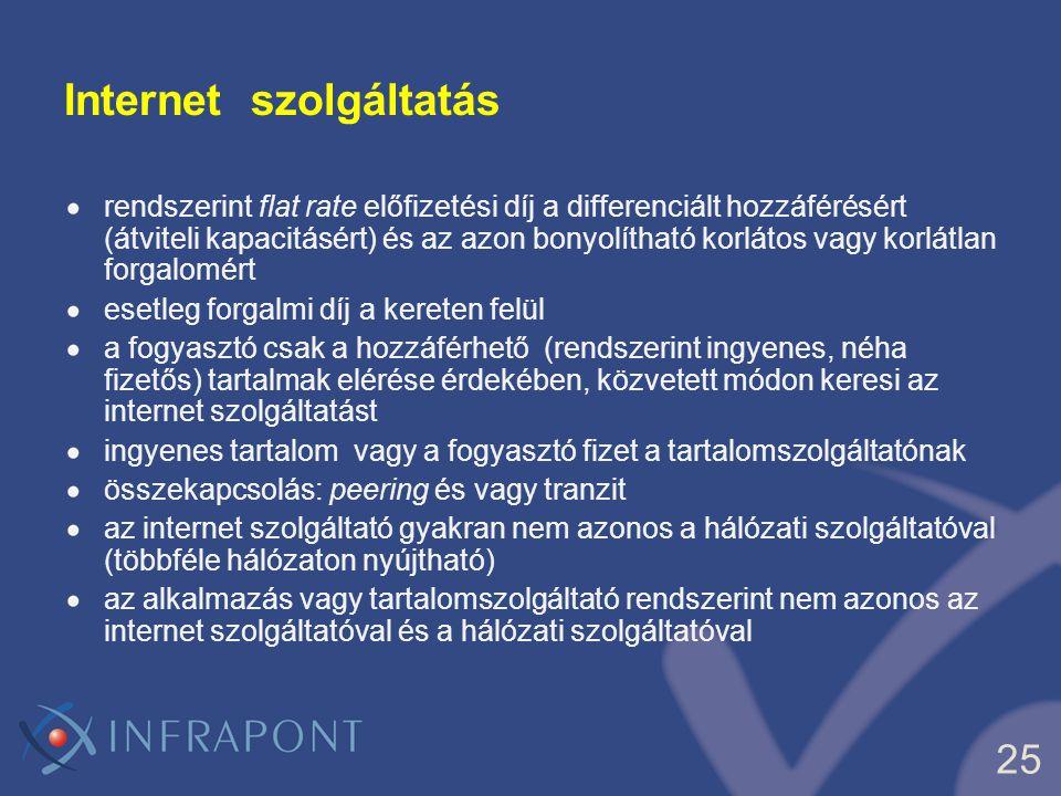 26 Tartalomszolgáltatás egyoldalú piac ingyenes tartalom prosumer, virtuális közösségek nem mindig egyoldalú: pl.