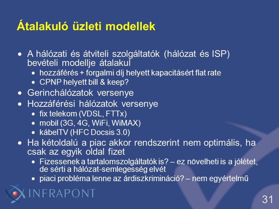 31 Átalakuló üzleti modellek A hálózati és átviteli szolgáltatók (hálózat és ISP) bevételi modellje átalakul hozzáférés + forgalmi díj helyett kapacit