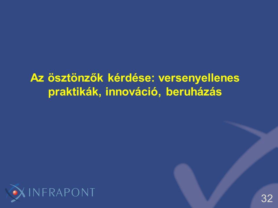 32 Az ösztönzők kérdése: versenyellenes praktikák, innováció, beruházás