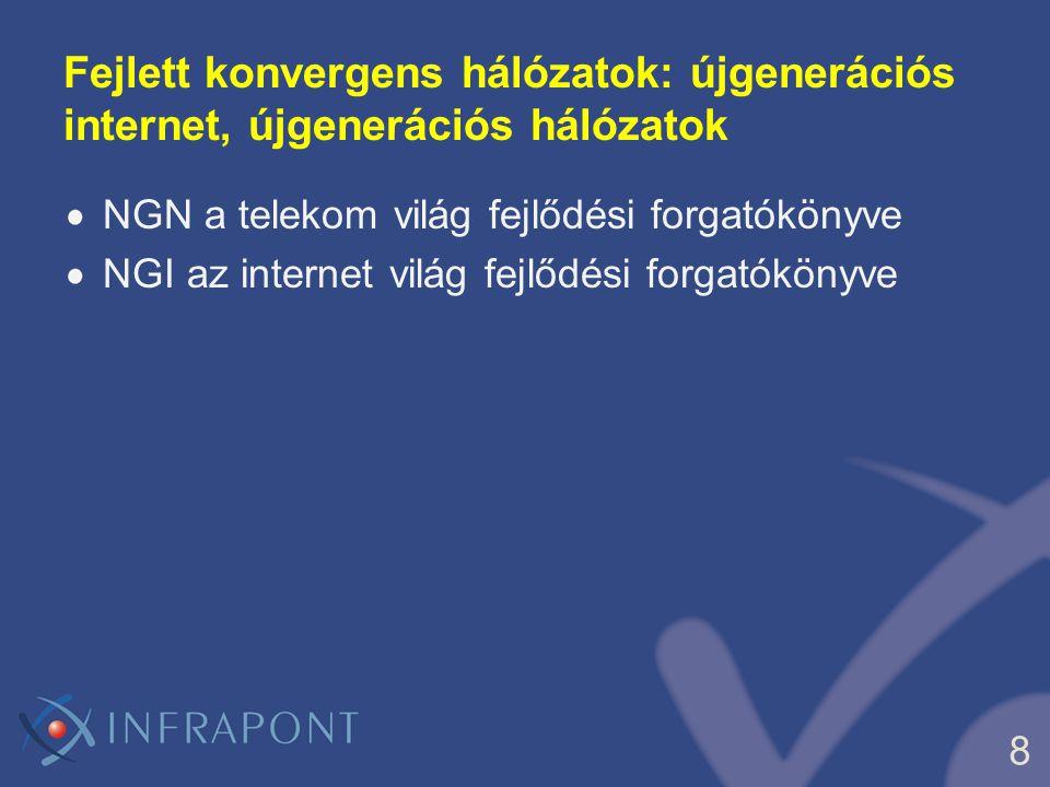 8 Fejlett konvergens hálózatok: újgenerációs internet, újgenerációs hálózatok NGN a telekom világ fejlődési forgatókönyve NGI az internet világ fejlőd