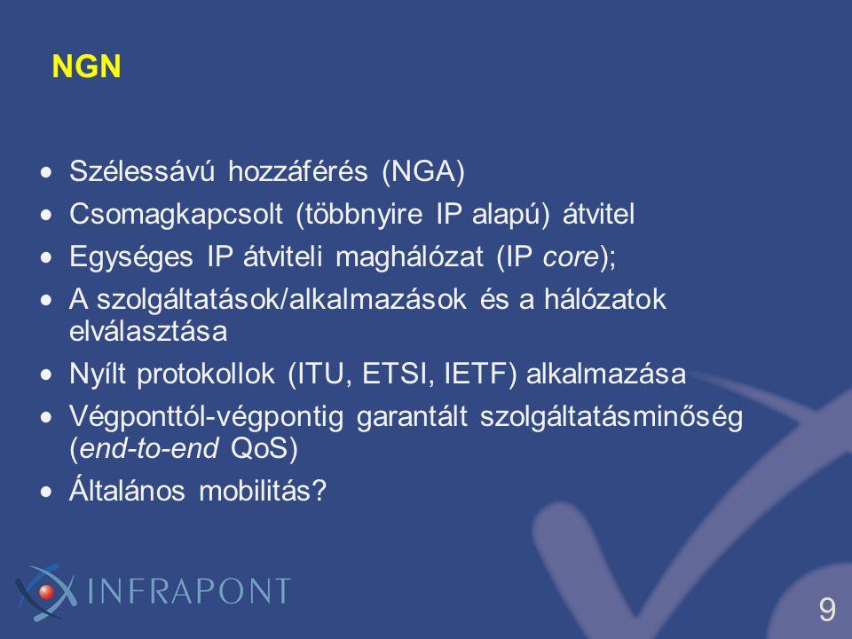 9 NGN Szélessávú hozzáférés (NGA) Csomagkapcsolt (többnyire IP alapú) átvitel Egységes IP átviteli maghálózat (IP core); A szolgáltatások/alkalmazások