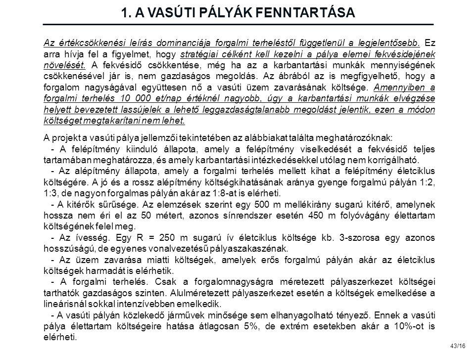 43/16 1. A VASÚTI PÁLYÁK FENNTARTÁSA Az értékcsökkenési leírás dominanciája forgalmi terheléstől függetlenül a legjelentősebb. Ez arra hívja fel a fig