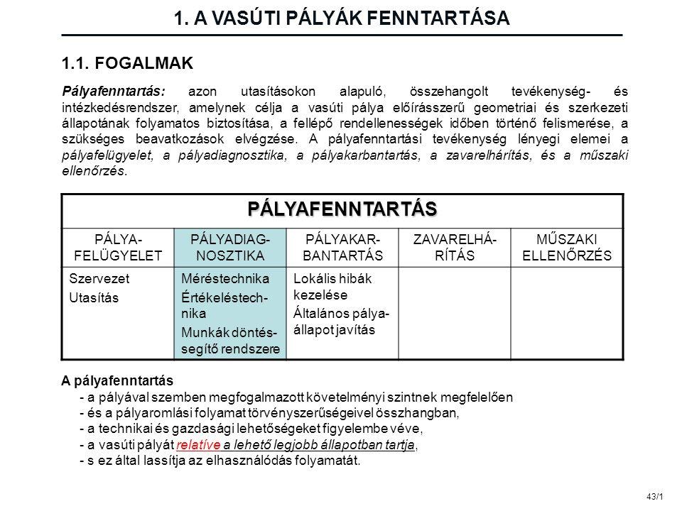 1. A VASÚTI PÁLYÁK FENNTARTÁSA 43/1 Pályafenntartás: azon utasításokon alapuló, összehangolt tevékenység- és intézkedésrendszer, amelynek célja a vasú