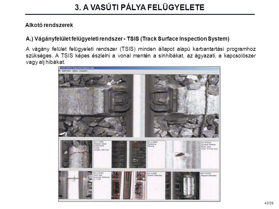 43/29 3. A VASÚTI PÁLYA FELÜGYELETE Alkotó rendszerek A.) Vágányfelület felügyeleti rendszer - TSIS (Track Surface Inspection System) A vágány felület