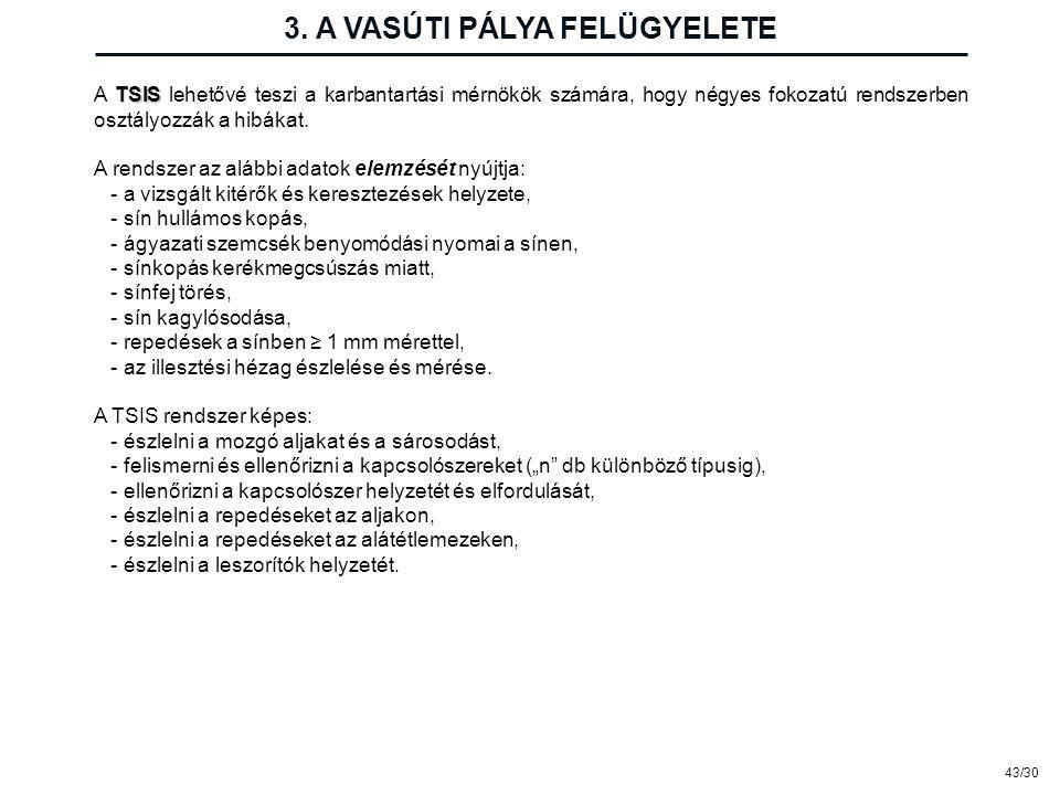 43/30 3. A VASÚTI PÁLYA FELÜGYELETE TSIS A TSIS lehetővé teszi a karbantartási mérnökök számára, hogy négyes fokozatú rendszerben osztályozzák a hibák
