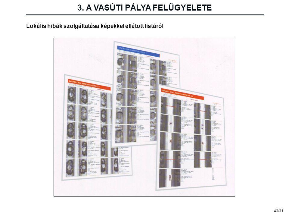 43/31 3. A VASÚTI PÁLYA FELÜGYELETE Lokális hibák szolgáltatása képekkel ellátott listáról