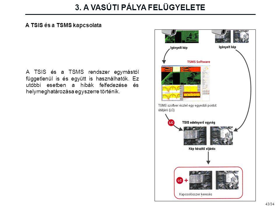 43/34 3. A VASÚTI PÁLYA FELÜGYELETE A TSIS és a TSMS kapcsolata A TSIS és a TSMS rendszer egymástól függetlenül is és együtt is használhatók. Ez utóbb