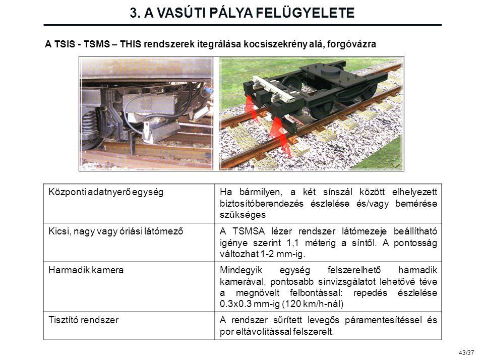 43/37 3. A VASÚTI PÁLYA FELÜGYELETE A TSIS - TSMS – THIS rendszerek itegrálása kocsiszekrény alá, forgóvázra Központi adatnyerő egységHa bármilyen, a