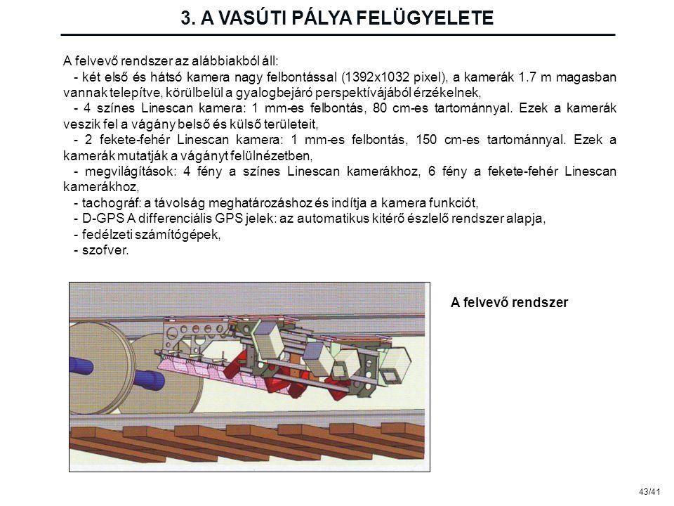 43/41 3. A VASÚTI PÁLYA FELÜGYELETE A felvevő rendszer az alábbiakból áll: - két első és hátsó kamera nagy felbontással (1392x1032 pixel), a kamerák 1