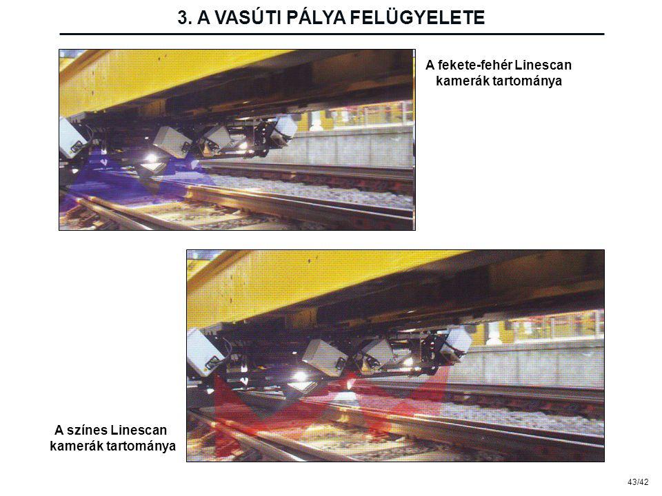 43/42 3. A VASÚTI PÁLYA FELÜGYELETE A fekete-fehér Linescan kamerák tartománya A színes Linescan kamerák tartománya