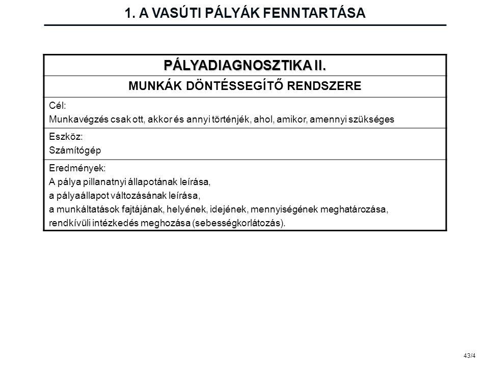 43/5 1.A VASÚTI PÁLYÁK FENNTARTÁSA 1.2.