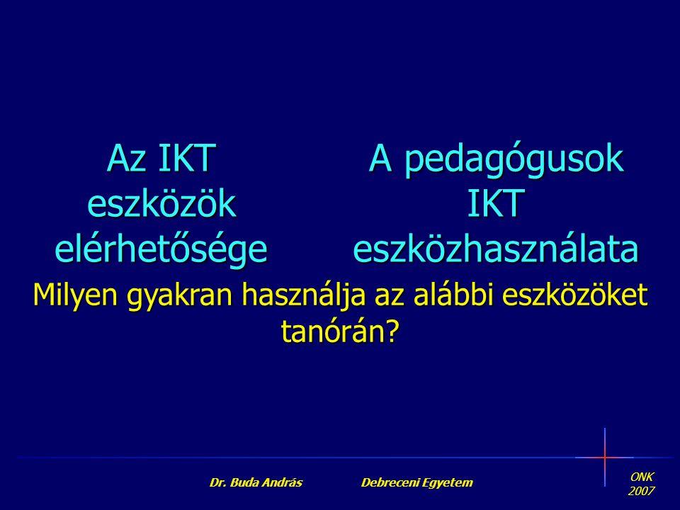 ONK 2007 Dr. Buda András Debreceni Egyetem A pedagógusok IKTeszközhasználata Milyen gyakran használja az alábbi eszközöket tanórán? Az IKT eszközök el