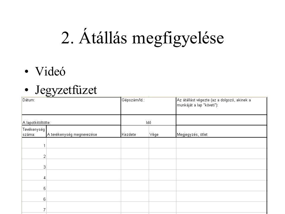2. Átállás megfigyelése •Videó •Jegyzetfüzet