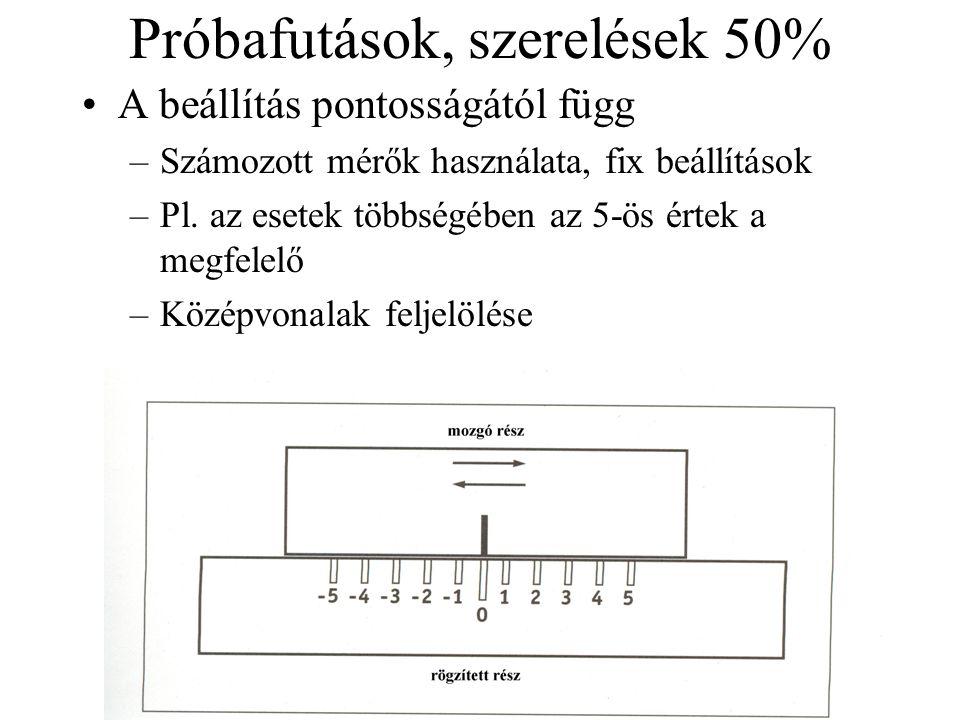 Próbafutások, szerelések 50% •A beállítás pontosságától függ –Számozott mérők használata, fix beállítások –Pl. az esetek többségében az 5-ös értek a m