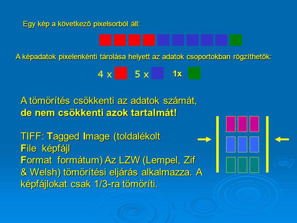 Digitális képfájlok mérete Miért tömörítik a digitális fényképezőgépek a képfájlokat? Megtöbbszörözi a függőleges és vízszintes pixelek számát: Pl. 1,