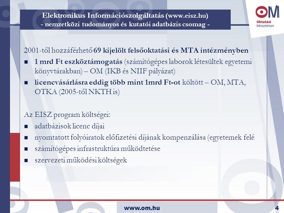 www.om.hu4 Elektronikus Információszolgáltatás (www.eisz.hu) - nemzetközi tudományos és kutatói adatbázis csomag - 2001-től hozzáférhető 69 kijelölt felsőoktatási és MTA intézményben n 1 mrd Ft eszköztámogatás (számítógépes laborok létesültek egyetemi könyvtárakban) – OM (IKB és NIIF pályázat) n licencvásárlásra eddig több mint 1mrd Ft-ot költött – OM, MTA, OTKA (2005-től NKTH is) Az EISZ program költségei: n adatbázisok licenc díjai n nyomtatott folyóiratok előfizetési díjának kompenzálása (egyetemek felé n számítógépes infrastruktúra működtetése n szervezeti működési költségek