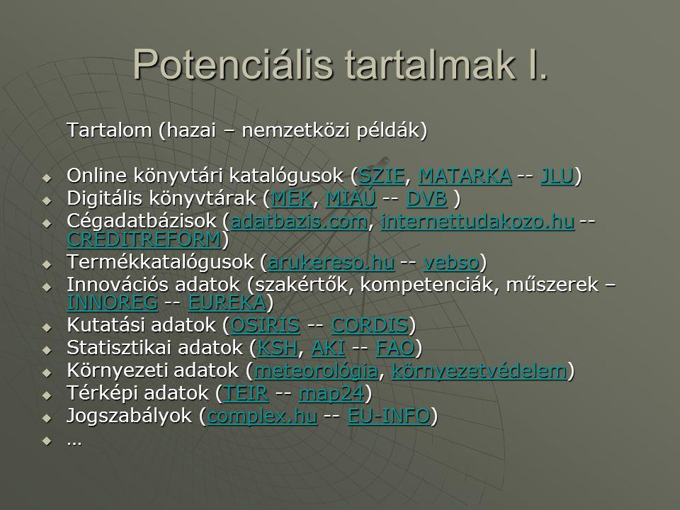 Potenciális tartalmak I. Tartalom (hazai – nemzetközi példák)  Online könyvtári katalógusok (SZIE, MATARKA -- JLU) SZIEMATARKAJLUSZIEMATARKAJLU  Dig
