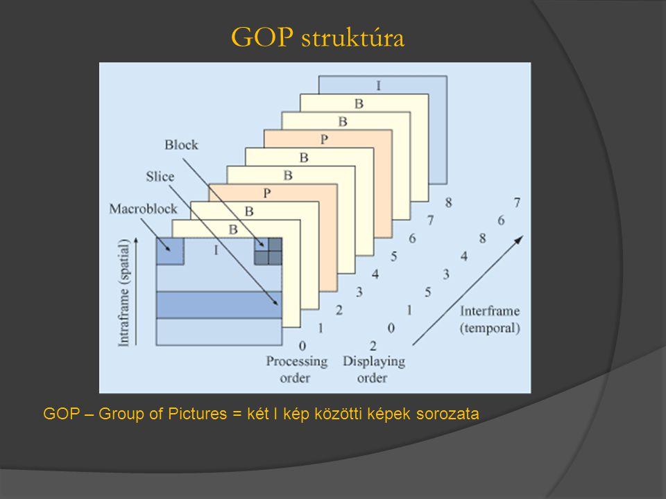 GOP – Group of Pictures = két I kép közötti képek sorozata GOP struktúra