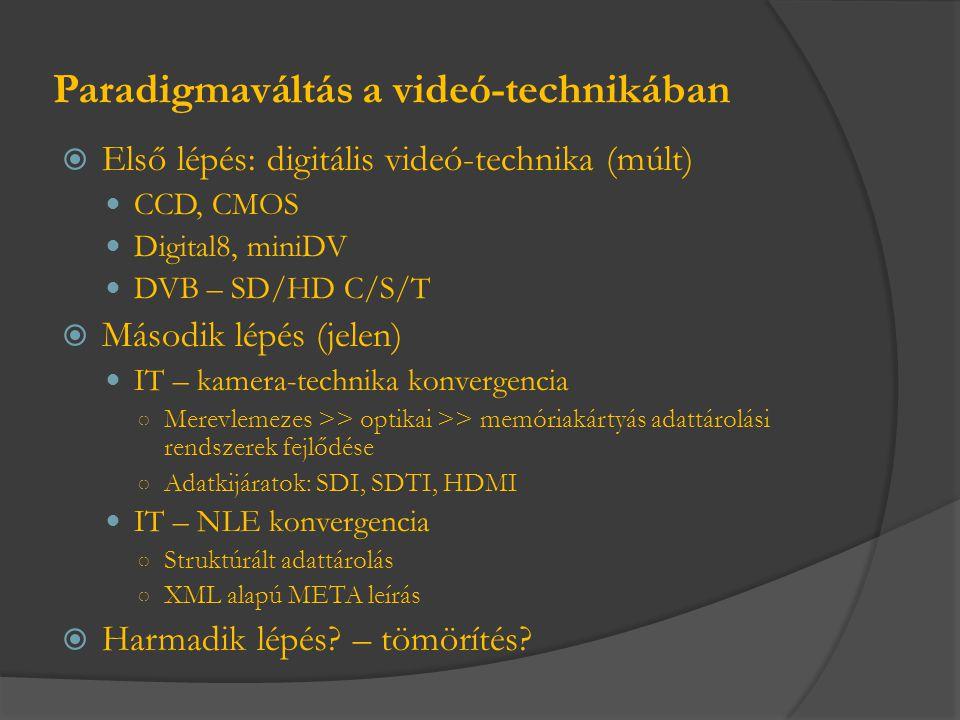 Paradigmaváltás a videó-technikában  Első lépés: digitális videó-technika (múlt)  CCD, CMOS  Digital8, miniDV  DVB – SD/HD C/S/T  Második lépés (