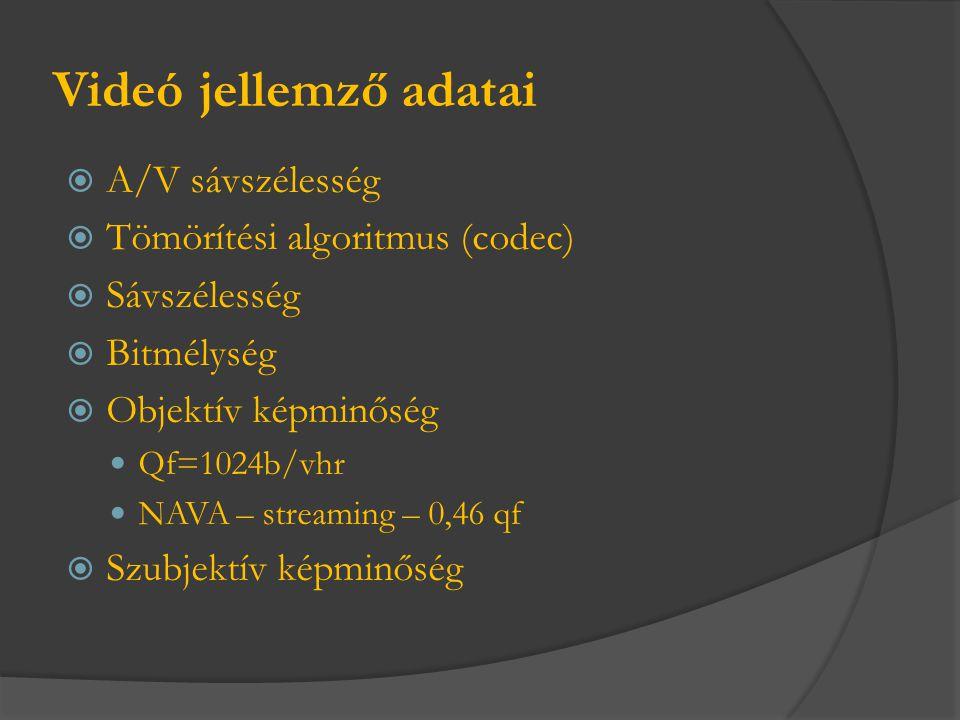 Videó jellemző adatai  A/V sávszélesség  Tömörítési algoritmus (codec)  Sávszélesség  Bitmélység  Objektív képminőség  Qf=1024b/vhr  NAVA – str