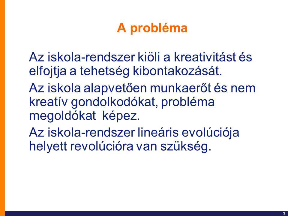 3 A probléma Az iskola-rendszer kiöli a kreativitást és elfojtja a tehetség kibontakozását. Az iskola alapvetően munkaerőt és nem kreatív gondolkodóka