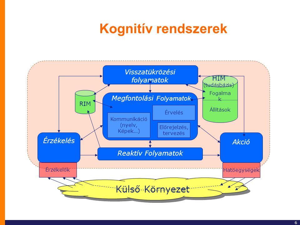 6 Kognitív rendszerek Külső Környezet Kommunikáció (nyelv, Képek…) Előrejelzés, tervezés Megfontolási Folyamatok Visszatükrözési folyamatok Reaktív Fo