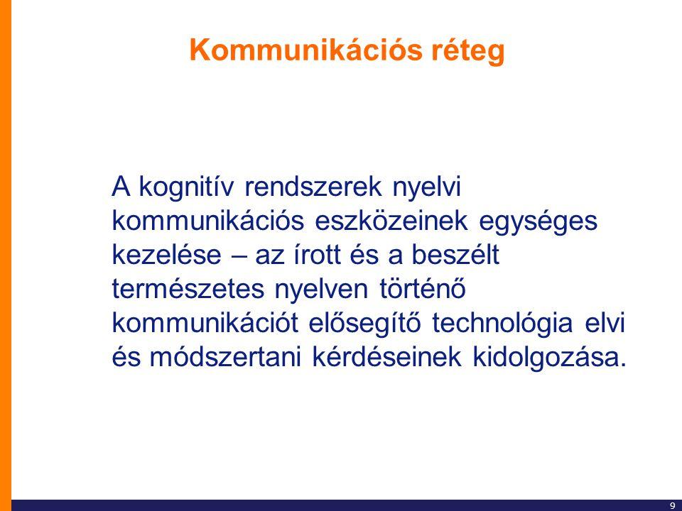 9 Kommunikációs réteg A kognitív rendszerek nyelvi kommunikációs eszközeinek egységes kezelése – az írott és a beszélt természetes nyelven történő kom