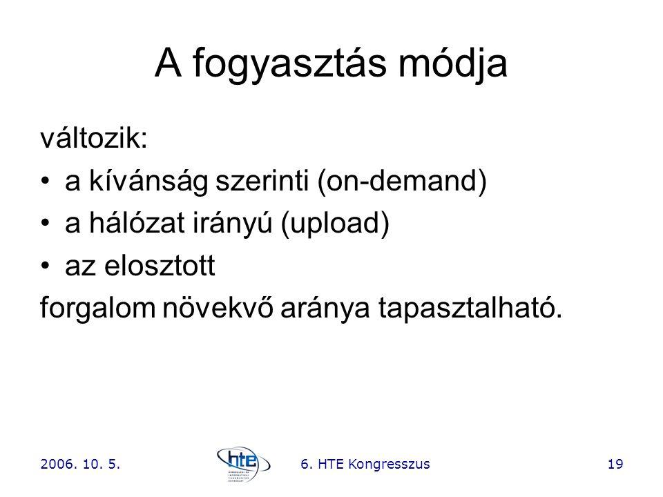 2006. 10. 5.6. HTE Kongresszus19 A fogyasztás módja változik: •a kívánság szerinti (on-demand) •a hálózat irányú (upload) •az elosztott forgalom növek