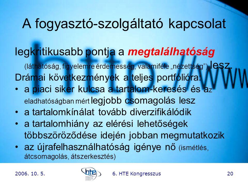 2006. 10. 5.6. HTE Kongresszus20 A fogyasztó-szolgáltató kapcsolat legkritikusabb pontja a megtalálhatóság (láthatóság, figyelemre érdemesség, valamif