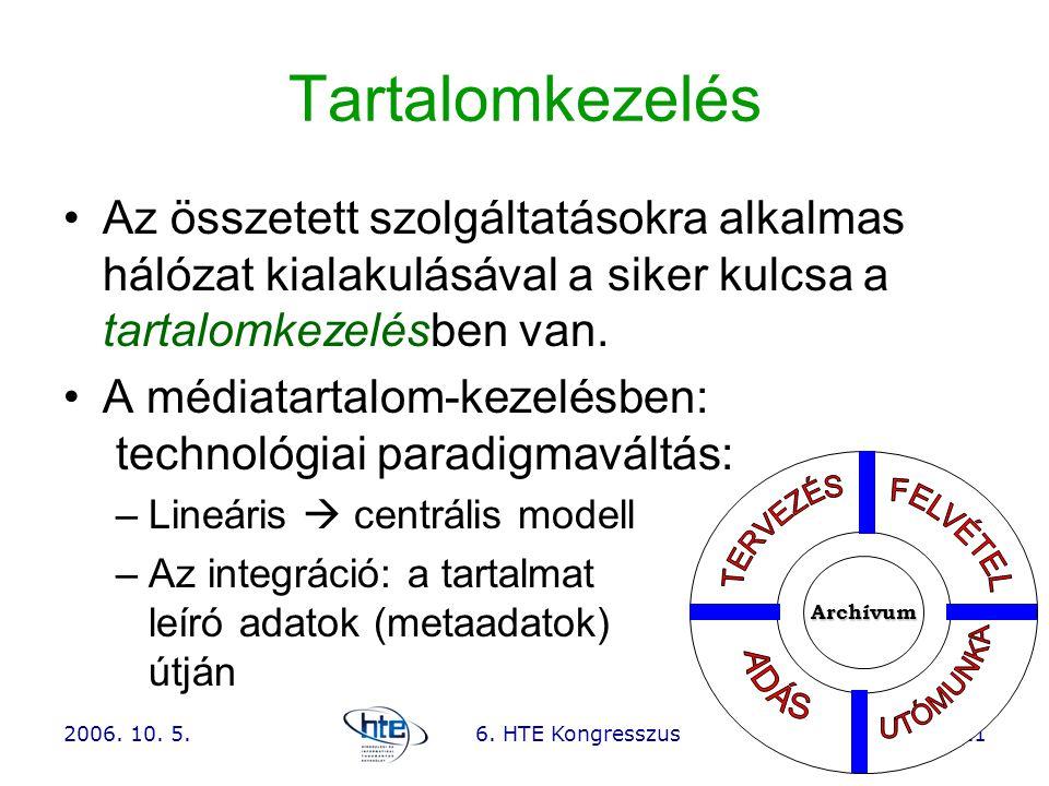 2006. 10. 5.6. HTE Kongresszus21 Tartalomkezelés •Az összetett szolgáltatásokra alkalmas hálózat kialakulásával a siker kulcsa a tartalomkezelésben va