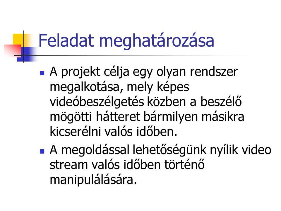 Feladat meghatározása  A projekt célja egy olyan rendszer megalkotása, mely képes videóbeszélgetés közben a beszélő mögötti hátteret bármilyen másikr
