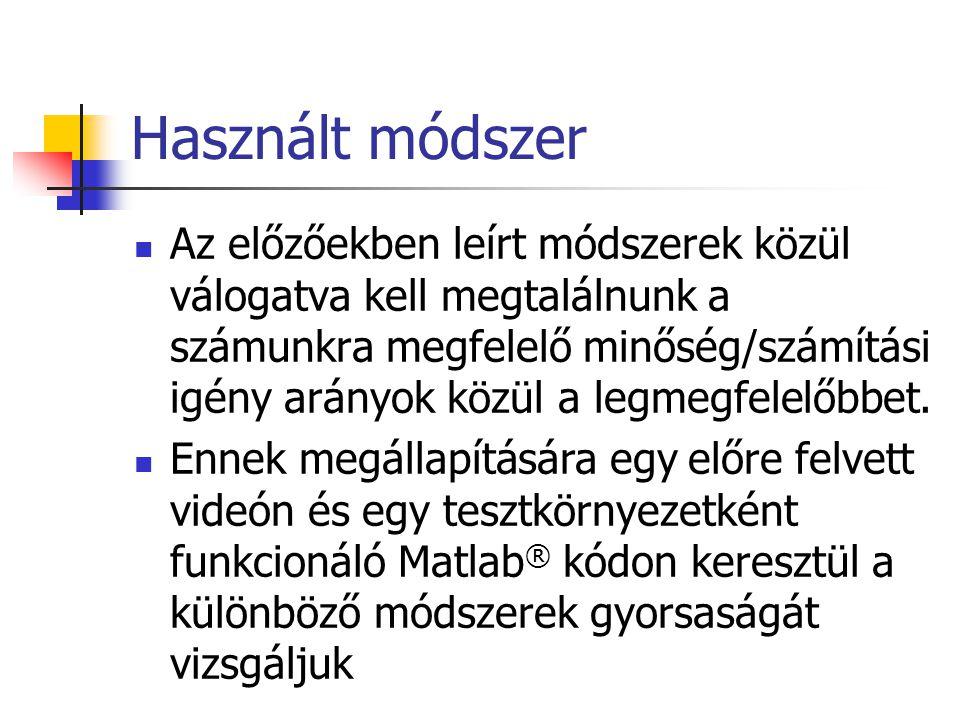 Használt módszer 2.