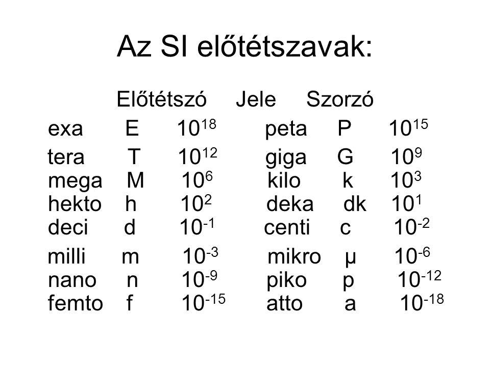 Az SI előtétszavak: Előtétszó Jele Szorzó exa E 10 18 peta P 10 15 tera T 10 12 giga G 10 9 mega M 10 6 kilo k 10 3 hekto h 10 2 deka dk 10 1 deci d 10 -1 centi c 10 -2 milli m 10 -3 mikro µ 10 -6 nano n 10 -9 piko p 10 -12 femto f 10 -15 atto a 10 -18