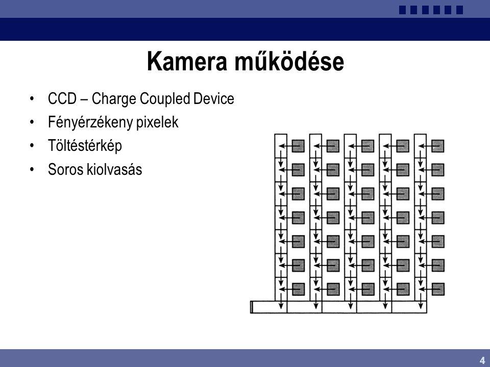 4 Kamera működése •CCD – Charge Coupled Device •Fényérzékeny pixelek •Töltéstérkép •Soros kiolvasás