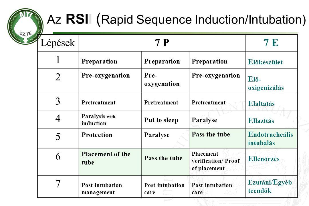 Az RSII ( Rapid Sequence Induction/Intubation) Lépések7 P7 E 1 Preparation E lőkészület 2 Pre-oxygenation E lő- oxigenizálás 3 Pretreatment E laltatás