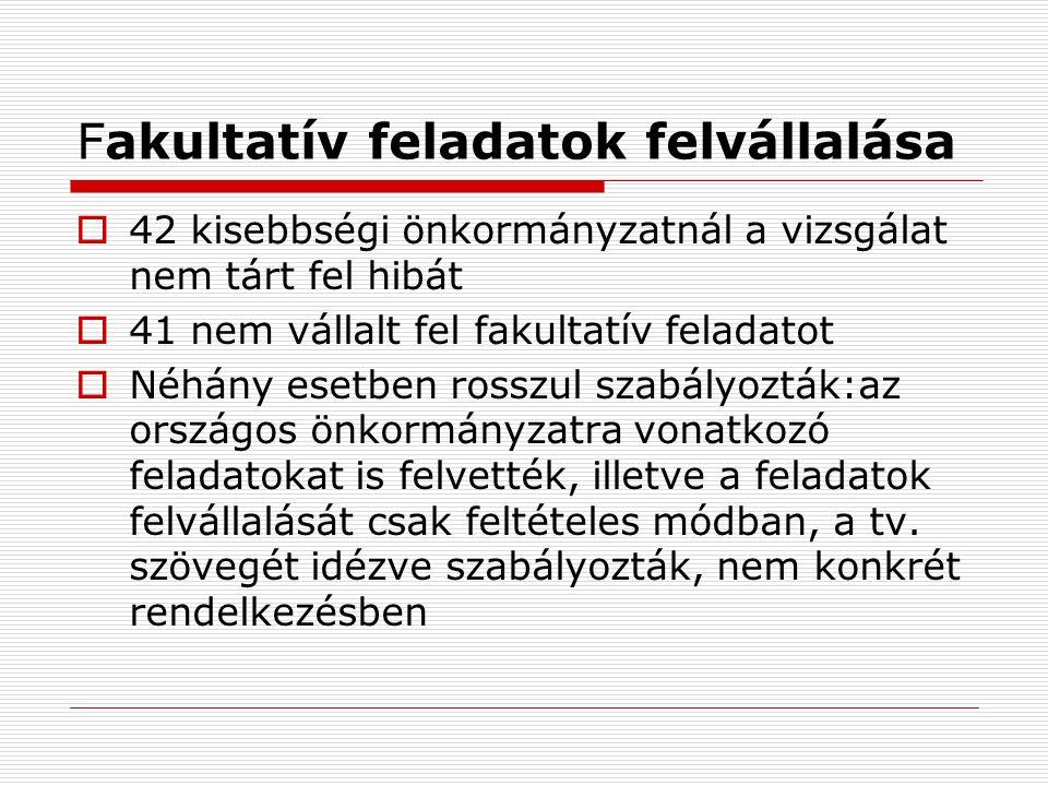 Fakultatív feladatok felvállalása  42 kisebbségi önkormányzatnál a vizsgálat nem tárt fel hibát  41 nem vállalt fel fakultatív feladatot  Néhány es