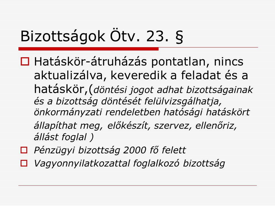 Polgármester, alpolgármester Pttv.