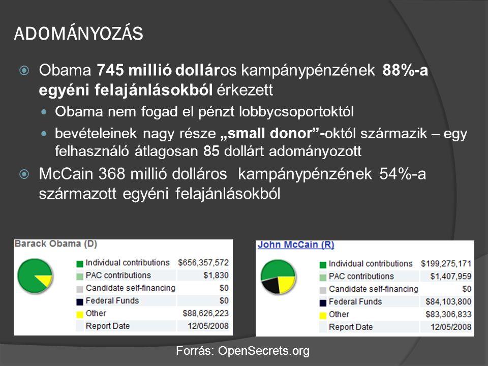"""ADOMÁNYOZÁS  Obama 745 millió dolláros kampánypénzének 88%-a egyéni felajánlásokból érkezett  Obama nem fogad el pénzt lobbycsoportoktól  bevételeinek nagy része """"small donor -októl származik – egy felhasználó átlagosan 85 dollárt adományozott  McCain 368 millió dolláros kampánypénzének 54%-a származott egyéni felajánlásokból Forrás: OpenSecrets.org"""
