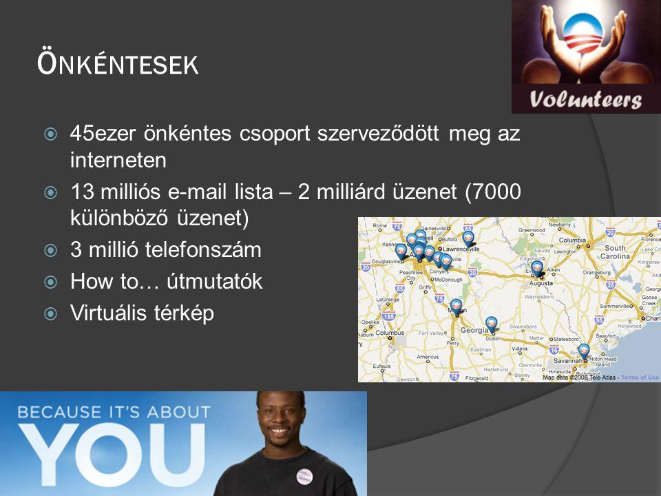 Ö NKÉNTESEK  45ezer önkéntes csoport szerveződött meg az interneten  13 milliós e-mail lista – 2 milliárd üzenet (7000 különböző üzenet)  3 millió telefonszám  How to… útmutatók  Virtuális térkép