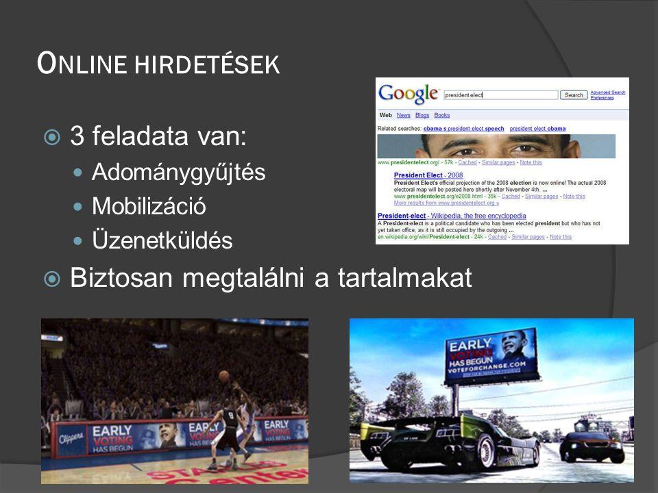 O NLINE HIRDETÉSEK  3 feladata van:  Adománygyűjtés  Mobilizáció  Üzenetküldés  Biztosan megtalálni a tartalmakat